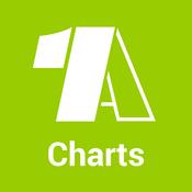 Rádio 1A Charts