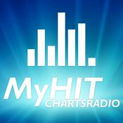 Rádio MyHIT Chartsradio