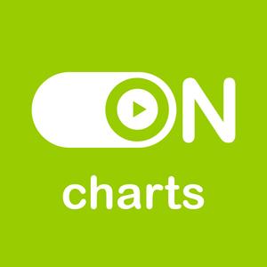 Rádio ON Charts